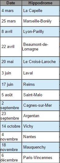 Calendrier GNT